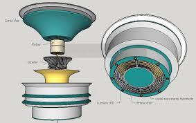 petit ventilateur de plafond ventilateur de plafond sans pale la fabrique à innovations