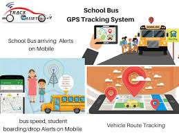 100 Truck Gps System Monitoring Unique Trackmyasset School Bus