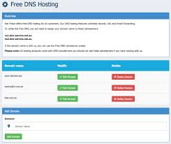 Using Free DNS Nameservers - Net VirtueNet Virtue How To Use Our Dns Hosting Record Management Preguntes Freqents Computehost Reviews Bitcoin Bittrustorg Top 5 Best Providers Of 2017 Stratusly Do I Manage My Records Hetzner Help Centre Host Your Site In Amazon S3 And Link To Domain Via Route53 Cloudflare Wants Update Registration Model Automate Create A Noip Dynamic Account Answer Netgear Support Godaddy Cname Mx For Zoho Mail Free Bhost Vps With Unmetered Bandwidth Google Cloud Alternatives Similar Websites Apps Looks Like Someone Forgot Renew Their Hosting Service