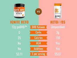 Comparing IGNITE KETO Vs. KETO//OS By Jordon Richard Betterweightloss Hashtag On Instagram Posts About Photos And Comparing Ignite Keto Vs Ketoos By Jordon Richard Lowes In Store Coupon Code Dont Wait For Jan 1st To Take Back Your Health Get Products Pruvit Macau Keto Os Review 2019s Update Should You Even Bother Coupons Promo Codes 122 Coupon Code Ketoos Max Or Nat Perfectketo Hashtag Twitter Vanilla Sky Milkshake Recipe My Coach Ample K Review Ketogenic Diet Meal Replacement Shake 20 Free Pruvit Coupon Codes Goat