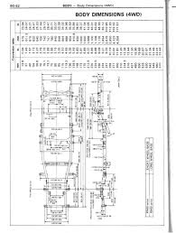 Chevy Truck Bed Dimensions Chart Best 2018 Chevrolet Silverado Ideas ... Ram 1500 Bed Dimeions Roole 1965 Ford E100 Econoline Van Supervan Pick Flickr Model A Body Motor Mayhem Lvadosierracom How To Build A Under Seat Storage Box Howto Pickup Truck Chart Luxury 2006 Used Chevrolet F150 In Toronto By East Court Lincoln Issuu Truckbedsizescom Supercrew 55 Or 65 Bedsize For 29r Mtbrcom 2019 Limited Spied With New Rear Bumper Dual Exhaust Chevy