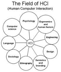 The Psychology of Interaction Design Human puter Interaction