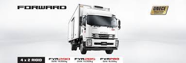 100 240 Truck ISUZU Malaysia