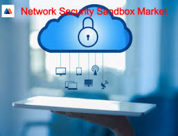 Global Network Security Sandbox Market Size Is Expected To Value USD 4048 Billion By 2025
