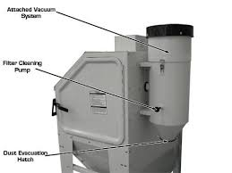 Bead Blast Cabinet Vacuum by Sbc420 Sandblast Cabinet Gses