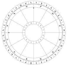ASTROLOGÍA PARA DUMMIES EBOOK RAE ORION Descargar Libro PDF O