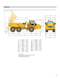 Caterpillar Rock Truck Supplier Worldwide | Used 2008 CAT 740B ... 10 Best Pickup Trucks To Buy In 72018 Prices And Specs Compared Specifications Image Truck Kusaboshicom F650 Features Supertrucks Teslasemitruckspecsevent6 Planetsave 2018 Ford F250 Price Trims Options Photos Reviews Yeah Unveils Engine Specs For F150 Expedition New 2019 Chevrolet Colors Review Car Flex Fleet Rental Granite Mack Sinotruk Howo 8x4 Dump Truck Richbon Group Nigeria Page 2 New 2015_000 Npi Audio Visual Solutions 1954