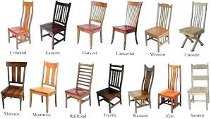 Dining Room Chairs Styles Types Of Chair