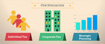 C York CPA Accounting pany Tax Planning Services IRS Help