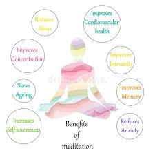 Download Meditation Benefits Chart Illustration Stock Vector