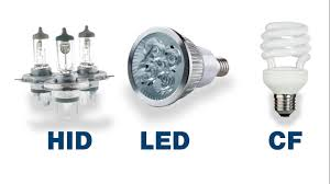 Induction Lamps Vs Led by Cri For Led Using The Color Rendering Index For Proper Retrofits