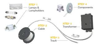 ambiance lighting lx cable systems