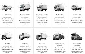 Which Is The Best Truck Size For You – Berita Logistik Dan ... Full Size Truck Length Best Image Kusaboshicom Tire Chart Top Car Reviews 2019 20 Indian Helmet Bcca Windshield Sun Shade Easyread For Suv Trucks Minivan Proline Compound Lifted Of 2018 Used Toyota Ta A Sr5 Inner Tube Awesome Michelin 1100r16 Xl Tires Storage Facility Beaumont Tx Prestige Fresh Rc4wd Gelande Ii Kit 1 Monster Cars Socks Ez Sox