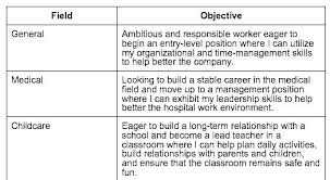 Resume Objective Examples For Nursing Student General Example Samples Objectives Object