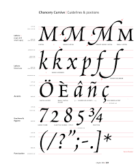 Paul Shaw Letter Design Script Type Terminology A Preview Of