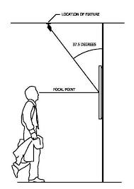 lighting design 101 wall grazing and washingies light logic