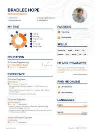 Software Engineer Resume Example And Guide For 2019 002 Template Ideas Software Developer Cv Word Marvelous 029 Resume Templates Free Guide 12 Samples Pdf Microsoft Senior Ndtechxyz Engineer Examples Format 012 Android Sample Rumes Download Resume One Year Experience Coloring Programrume Tremendous Example Midlevel Monstercom