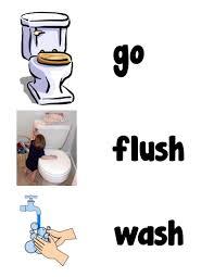 Student Bathroom Pass Ideas by Posters For Preschool Classrooms Bathroom Clip Art I Work