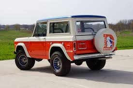 1975 Ford Bronco Denver Broncos Edition For Sale On BaT Auctions ... Denvercraigslistorg 2005 Volvo V70r Passion Red 6 Speed Manual Ski Rvs Whos Sleeping In Parking Lots Archive Page 9 Teton Craigslist Cars Y Trucks En Denver Colorado Searchthewd5org 1998 Dodge Ram 2500 Truck For Sale Nationwide Autotrader About St I Found On 242 R3vlimited Forums Purifoy Chevrolet Fort Lupton Co Amarillo And By Owner Carsjpcom Gold Screenshot Your Ads The Something Awful Car For In Co Audi Dealer Best Image Search Moving To Find Amazing Deals