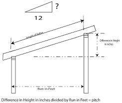 12x16 Slant Roof Shed Plans by Shed Roof Design U0026 8x10 Slant Roof Shed Google Search Sc 1 St