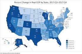 Bea National Economic Accounts Bureau Of U S Economy At A Glance