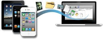 iPhone to Mac Transfer Tool Transfer data between Mac and iPhone