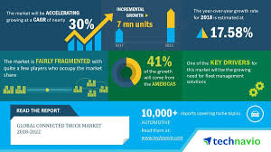 Global Connected Truck Market 2018-2022 To Post 30% CAGR | Technavio ... Motel 6 Tifton Ga Hotel In Ga 49 Motel6com Big G Express Otr Trucking Company Transportation Services New Gmc Sierra 2500hd Trucks For Sale Ashburn Near Albany Truck Trailer Transport Freight Logistic Diesel Mack Kings Repair United States Local Jobs In Macon Best Truck Resource Custom Built Rough Terrain Forklifts Georgia Master Charles Danko Pictures Page 8 On Sherman Hill I80 Wyoming Pt 15 Homepage 1800 Wreck Middle Freightliner Isuzu Inc