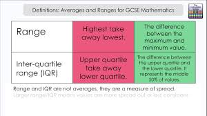 mode median and range definitions averages ranges for gcse mathematics median