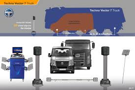 Techno Vector Truck – 3D Alignment System Featured Services Leroy Holding Company Atlas Trailer Alignment Youtube Ez Red Co Line Laser Wheel Tool In Tire And Top End Truck Align Balance Shed C 43 Cairns Jumbo 3d Super Worlds 1st Aligner For Multiaxle Trucks Great Selection For Our Used Heavy Duty Semi Sale In Calgary And Alignments Lancaster County Pa Manatec Easy Drive Dewas Naka Indore Exllence Mobile Suspension Pty Ltd Junk