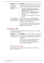 périphérique usb toshiba satellite pro a50 a manuel d