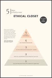 5 Ways To Build A More Ethical Closet No Matter Your Budget