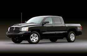 Is The Ram Dakota Making A Come Back? | Ram Dealer NY 2008 Used Dodge Dakota 4wd Loaded Runs Like A Dream At Grove Auto 2006 For Sale In Plaistow Nh 03865 Leavitt Quality Preowned Eddie Mcer Automotive Quality The Was Truck For Dads 98 Woodgas Drive On Wood 2019 Autocar99club Is The Ram Making Come Back Dealer Ny 2004 37l Parts Sacramento Subway 2010 Pickup Review 2018 Concept Redesign And Cars Picture Rare 1989 Shelby Is 25000 Mile Survivor 20 4x4 Mpg Result