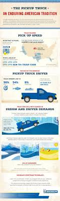 The Pickup Truck - An Enduring American Tradition [Infographic ... Ecobuns Baby Co Blog Fox 17 Smart Shopper Visits Ecobuns Haldeman Ford Commercial Truck Center In Hamilton Square Nj 08619 Enterprise Rental Moving Review Bangshiftcom Would You Rather The Trucks Of Mecum Edition Which Tonka Fire Youtube Mikes Archives Accsories Featuring Linex And Penske Reviews Mts Familycar Conundrum Pickup Versus Suv News Carscom Quailty New And Used Trucks Trailers Equipment Parts For Sale Rock Valley Publishing Llc New Uhaul Dealer 251 Automotive