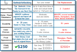 articles with tub drain shoe sizes tag wonderful bathtub drain