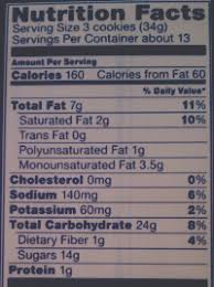 Halloween Candy Carb List by Anatomy Of A Candy Corn Oreo Ingredients And Nutrition Shape