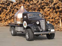 The Truck - Vintage Pizza Pie Co. Pin By Jeff Bennett On Trucks Pinterest Classic Trucks Vehicle Vintage Food Cversion And Restoration 10 That Can Start Having Problems At 1000 Miles Illustration Different Types Old Fashioned Stock Vector 2018 Dodge Pickup Truck Youtube Nice Ornament Cars Ideas Boiqinfo 1957chevletpickupfrontjpg 388582 Hot Rods Viii 50 For A Mobile Business That Does Not Sell Food 1940s Chevy Pickupbrought To You House Of Insurance In An Old Fashioned Antiques Delivery Truck Display The Cranky Puppy Farm New Friends Sale Large Metal Red Christmas Decor