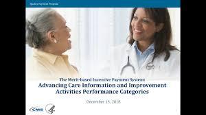 Medicare Qualitynet Help Desk by Ehr Sunrise Services
