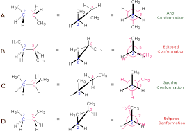 Chair Conformations In Equilibrium by Stereoisomers