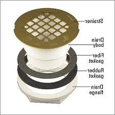 can you tile a fiberglass shower pan 盪 unique building a