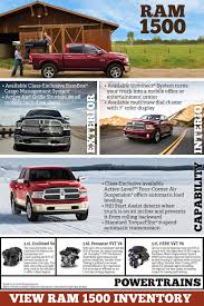 Ram 1500 Aerocaps For Pickup Trucks 5 Older Trucks With Good Gas Mileage Autobytelcom 2018 Ford F150 Diesel Review How Does 850 Miles On A Single Tank Specs Released 30 Mpg 250 Hp 440 Lbft Page 4 Tacoma World Power Stroke Returns Highway Its Really 2019 Wards 10 Best Engines 30l Dohc Turbodiesel V6 Mileti Industries 2017 Gmc Canyon Denali First Test Small Truck Toyota Rav4 Hybrid Solid Roomy Pformer Gets 2016 Chevrolet Colorado To Get Over
