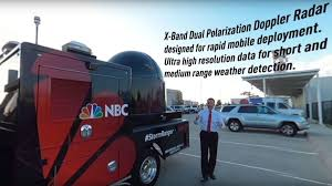 Dallas-Fort Worth Weather News And Coverage | NBC 5 Dallas-Fort Worth Mac Haik Ford New Used Dealer In Desoto Tx 2012 Diesel Ram 2500 Pickup In Texas For Sale 42 Cars From Rednews March 2016 North By Issuu Chevrolet Trucks On Move It Self Storage Mansfield Find The Space You Need 2019 1500 Moritz Chrysler Jeep Dodge Fort Worth 2015 Buyllsearch Lone Star Bmw Cca Truck Series Results June 9 2017 Motor Speedway