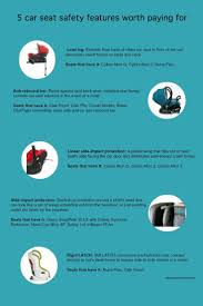 Boppy Baby Chair Vs Bumbo by 173 Best Product And Gear Reviews Images On Pinterest Baby