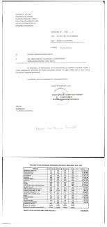 Trámites Registro Vehicular Instituto De La Propiedad