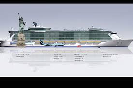 22 2018 largest cruise ship in the world compared to titanic