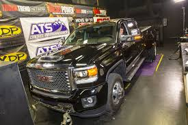 Truck Trend's 1-Ton Challenge: Fuel Economy And Dyno Mpg Challenge Silverado Duramax Vs Cummins Power Stroke Youtube Pickup Truck Gas Mileage 2015 And Beyond 30 Highway Is Next Hurdle 2016 Ram 1500 Hfe Ecodiesel Fueleconomy Review 24mpg Fullsize 2018 Fuel Economy Review Car And Driver Economy In Automobiles Wikipedia For Diesels Take Top Three Spots Ford Releases Fuel Figures For New F150 Diesel 2019 Chevrolet Gets 27liter Turbo Fourcylinder Engine Look Fords To Easily Top Mpg Highway 2014 Vs Chevy Whos Best F250 2500 Which Hd Work The Champ Trucks Toprated Edmunds