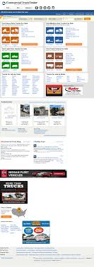 CommercialTruckTrader Competitors, Revenue And Employees - Owler ... New Inventory Perak Truck Fuso Fb511 2003 Cargo Am Steel Based Commercial Trader Magazine Ford Dual Cab Tray Top Trucks 2018 Ford Step Van With Spectacular Photographs Ideas 2015 Springsummer Edition Of Trailer And Commercial Truck Trader Online Youtube Used Sales In Toledo Oh Loan Calculator Best Resource List Manufacturers Buy Omurtlak45