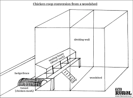 Ana White Shed Chicken Coop by Building A Free Range Chicken Coop U0026 Chicken Coop Plans Part Of