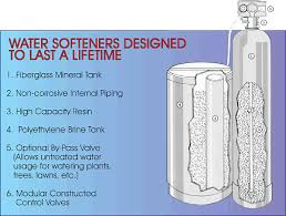 Waterfall Systems Water Filtration Systems