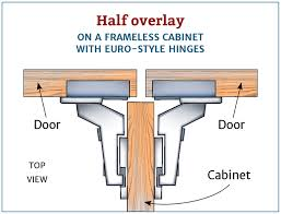 Non Mortise Concealed Cabinet Hinges by How To Choose The Right Hinges For Your Project Rockler How To