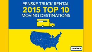 Penske Truck Rental 2015 Top 10 Moving Destinations - YouTube